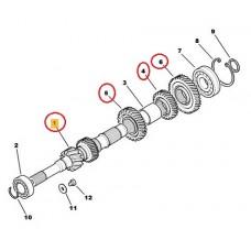 Arbore primar, pinion receptor - cutie de viteze manuala Citroen C-Crosser 2.2 HDI 4x4 6 trepte
